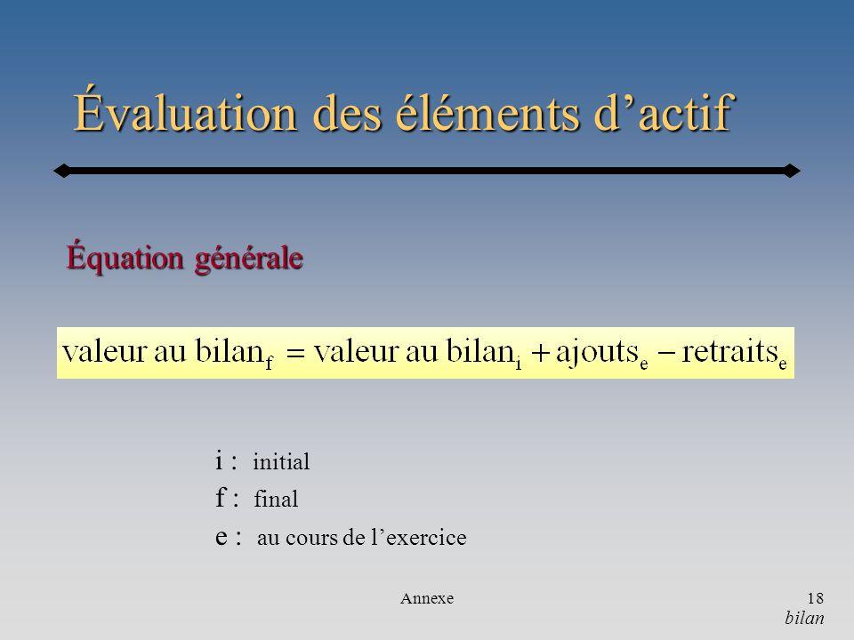 Annexe18 Évaluation des éléments dactif Équation générale i : initial f : final e : au cours de lexercice bilan