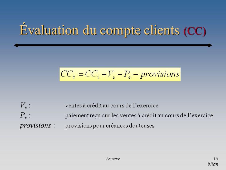 Annexe19 Évaluation du compte clients (CC) V e : ventes à crédit au cours de lexercice P e : paiement reçu sur les ventes à crédit au cours de lexerci