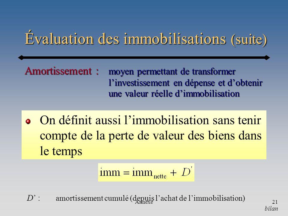 Annexe21 Évaluation des immobilisations (suite) On définit aussi limmobilisation sans tenir compte de la perte de valeur des biens dans le temps Amort