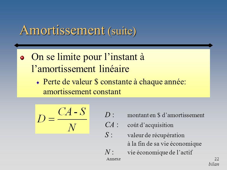 Annexe22 Amortissement (suite) On se limite pour linstant à lamortissement linéaire Perte de valeur $ constante à chaque année: amortissement constant
