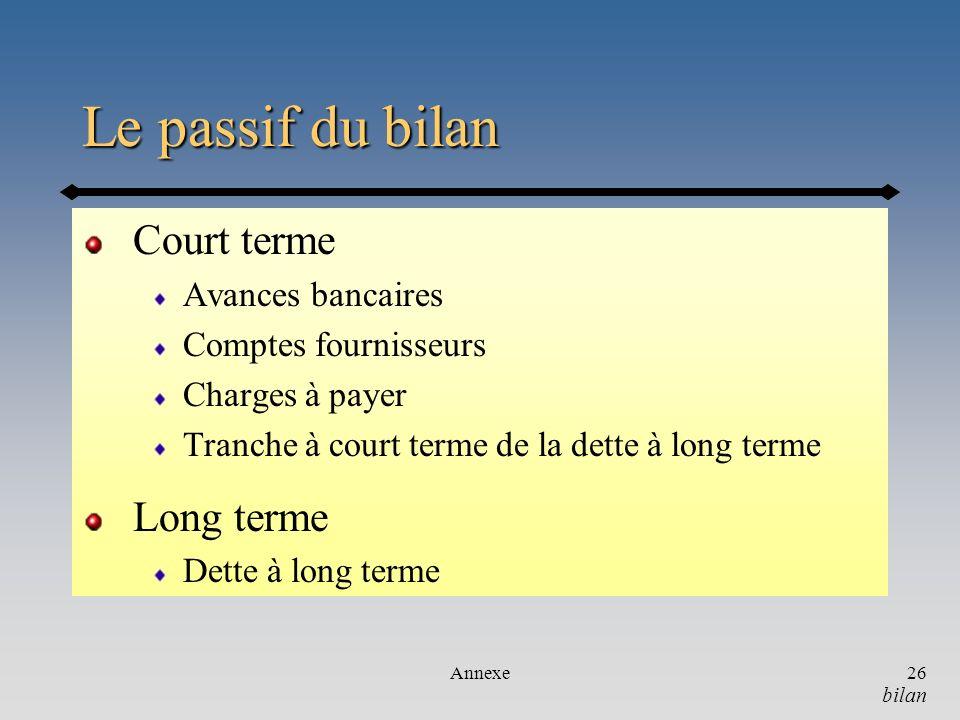 Annexe26 Le passif du bilan Court terme Avances bancaires Comptes fournisseurs Charges à payer Tranche à court terme de la dette à long terme Long ter