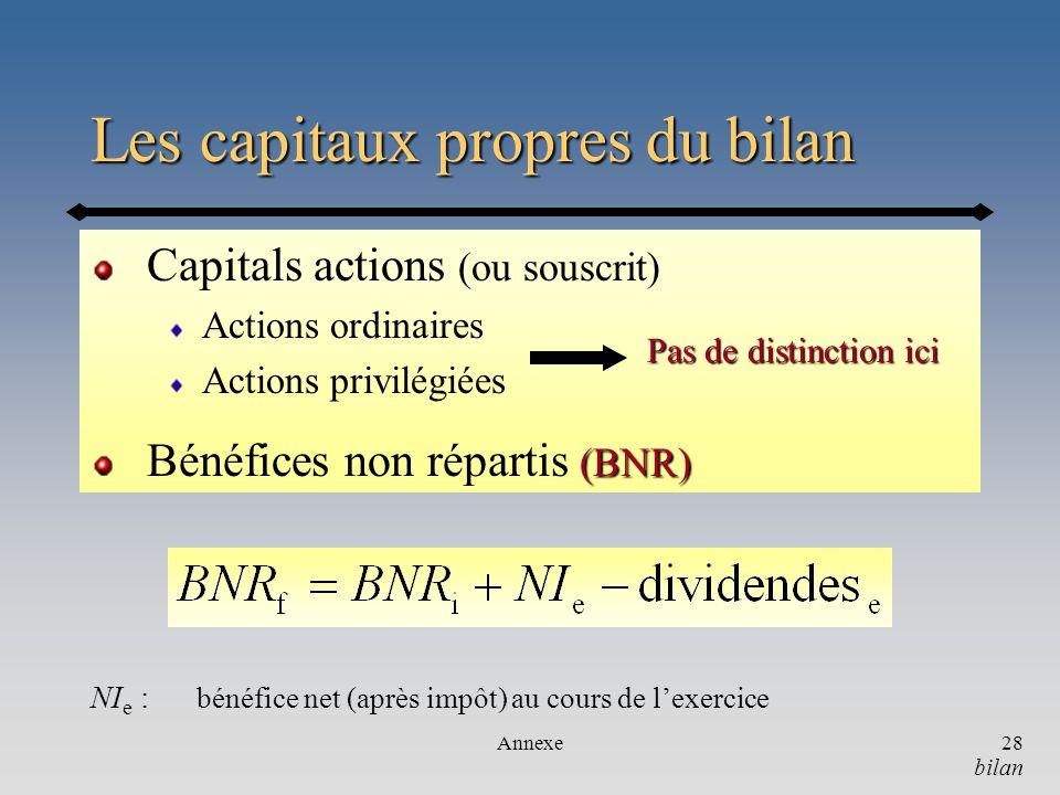 Annexe28 Les capitaux propres du bilan Capitals actions (ou souscrit) Actions ordinaires Actions privilégiées (BNR) Bénéfices non répartis (BNR) Pas d
