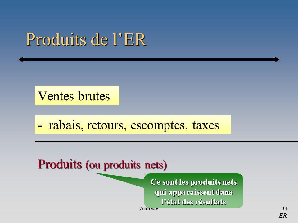 Annexe34 Produits de lER Ventes brutes - rabais, retours, escomptes, taxes Produits (ou produits nets) ER Ce sont les produits nets qui apparaissent d
