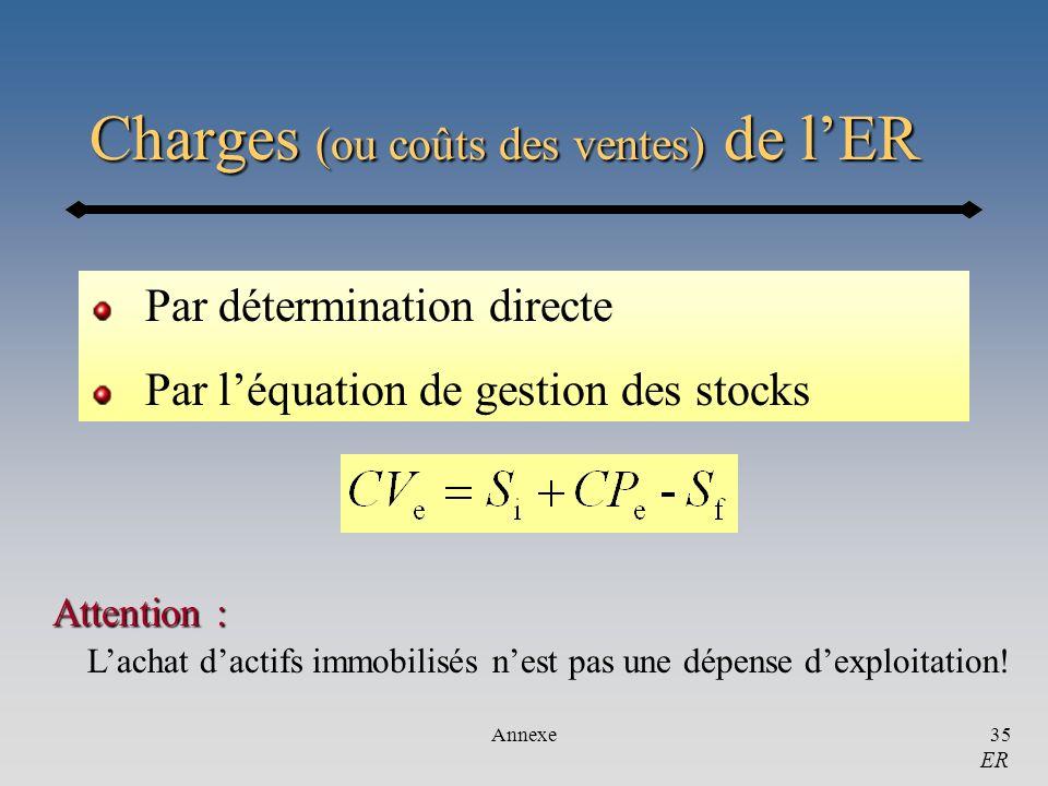 Annexe35 Charges (ou coûts des ventes) de lER Par détermination directe Par léquation de gestion des stocks Attention : Lachat dactifs immobilisés nes