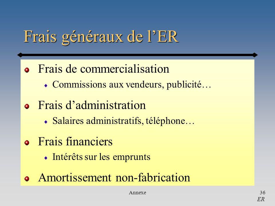 Annexe36 Frais généraux de lER Frais de commercialisation Commissions aux vendeurs, publicité… Frais dadministration Salaires administratifs, téléphon