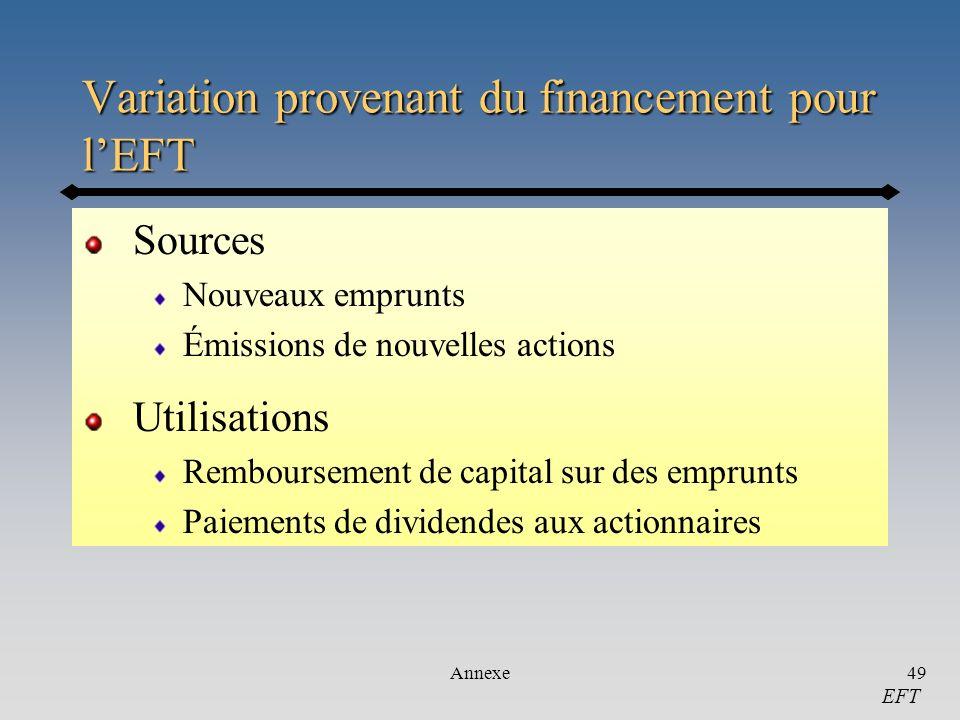 Annexe49 Variation provenant du financement pour lEFT Sources Nouveaux emprunts Émissions de nouvelles actions Utilisations Remboursement de capital s