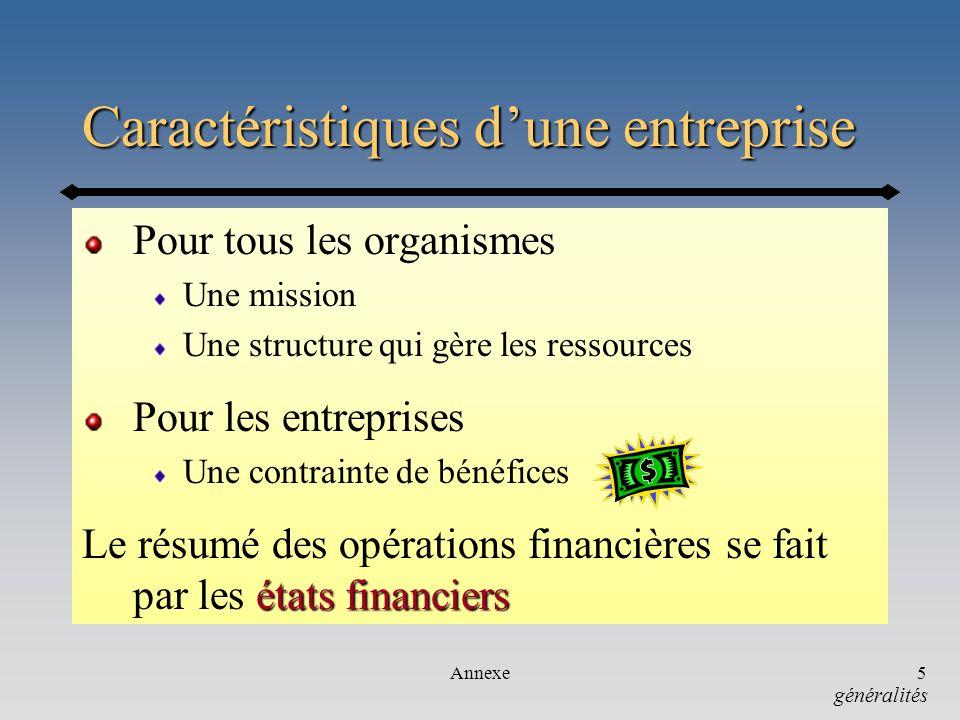 Annexe5 Caractéristiques dune entreprise Pour tous les organismes Une mission Une structure qui gère les ressources Pour les entreprises Une contraint