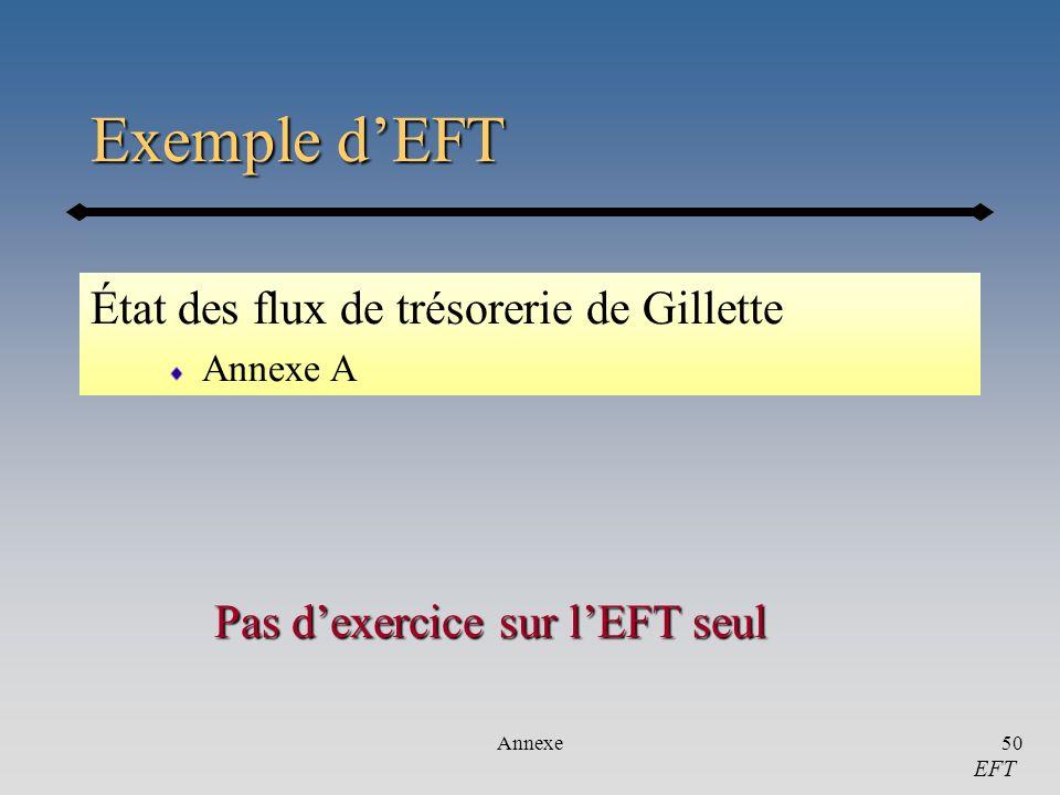 Annexe50 Exemple dEFT État des flux de trésorerie de Gillette Annexe A Pas dexercice sur lEFT seul EFT