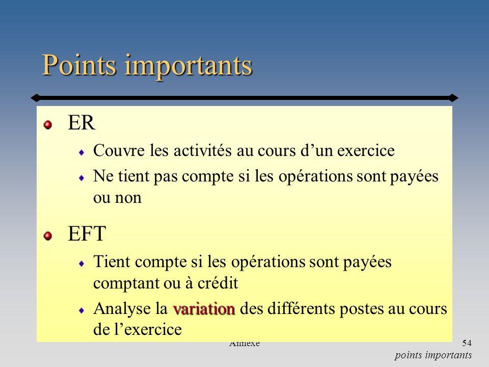 Annexe54 Points importants ER Couvre les activités au cours dun exercice Ne tient pas compte si les opérations sont payées ou non EFT Tient compte si