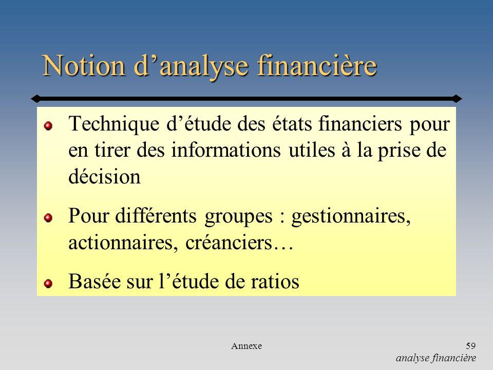 Annexe59 Notion danalyse financière Technique détude des états financiers pour en tirer des informations utiles à la prise de décision Pour différents
