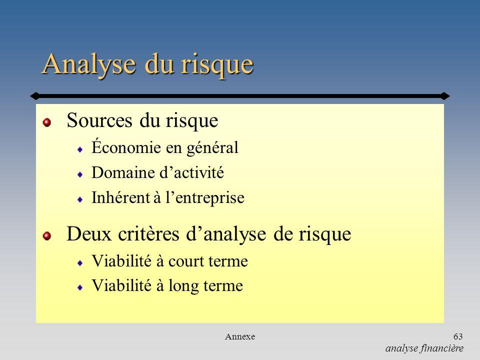 Annexe63 Analyse du risque Sources du risque Économie en général Domaine dactivité Inhérent à lentreprise Deux critères danalyse de risque Viabilité à