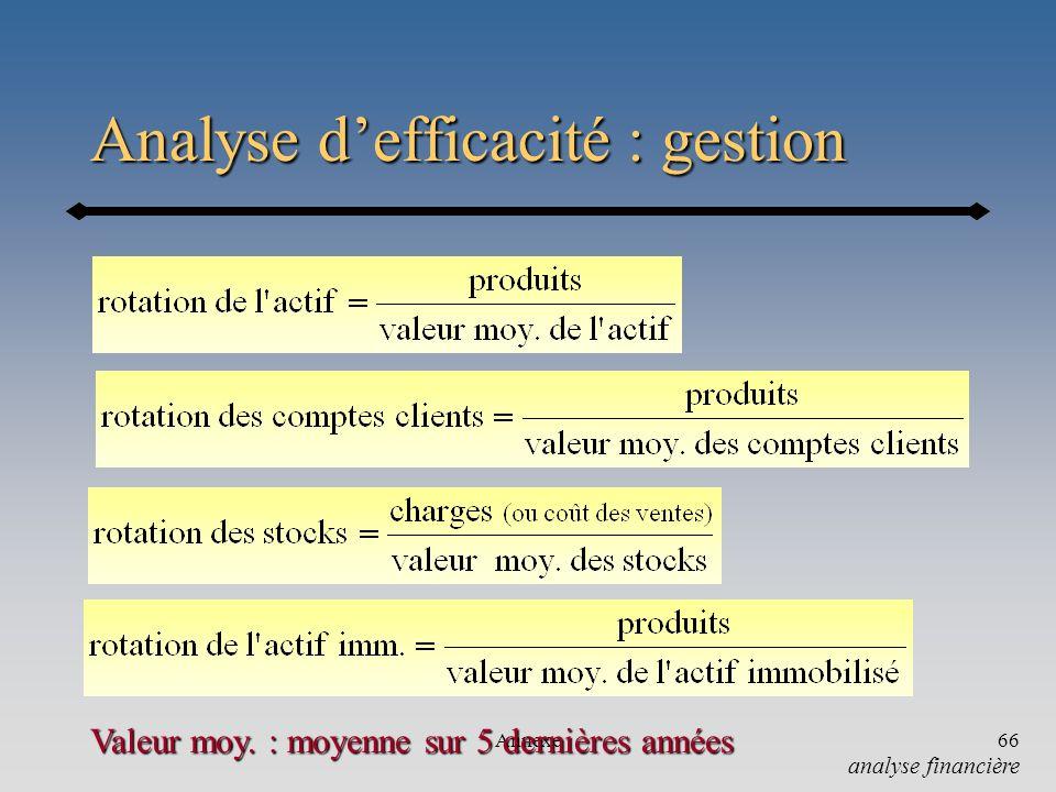 Annexe66 Analyse defficacité : gestion Valeur moy. : moyenne sur 5 dernières années analyse financière