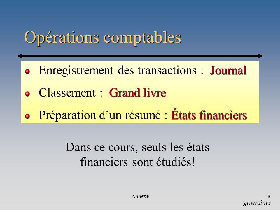 Annexe8 Opérations comptables Journal Enregistrement des transactions : Journal Grand livre Classement : Grand livre États financiers Préparation dun