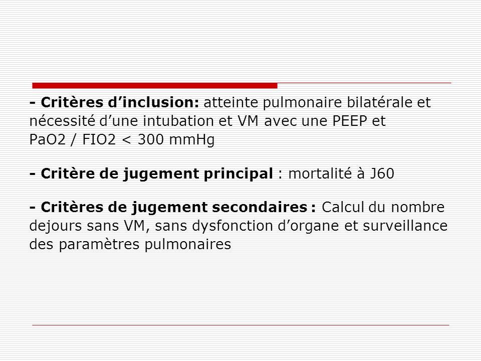- Critères dinclusion: atteinte pulmonaire bilatérale et nécessité dune intubation et VM avec une PEEP et PaO2 / FIO2 < 300 mmHg - Critère de jugement