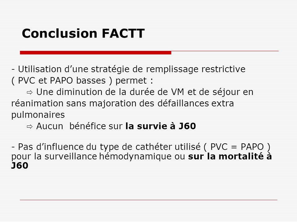 Conclusion FACTT - Utilisation dune stratégie de remplissage restrictive ( PVC et PAPO basses ) permet : Une diminution de la durée de VM et de séjour