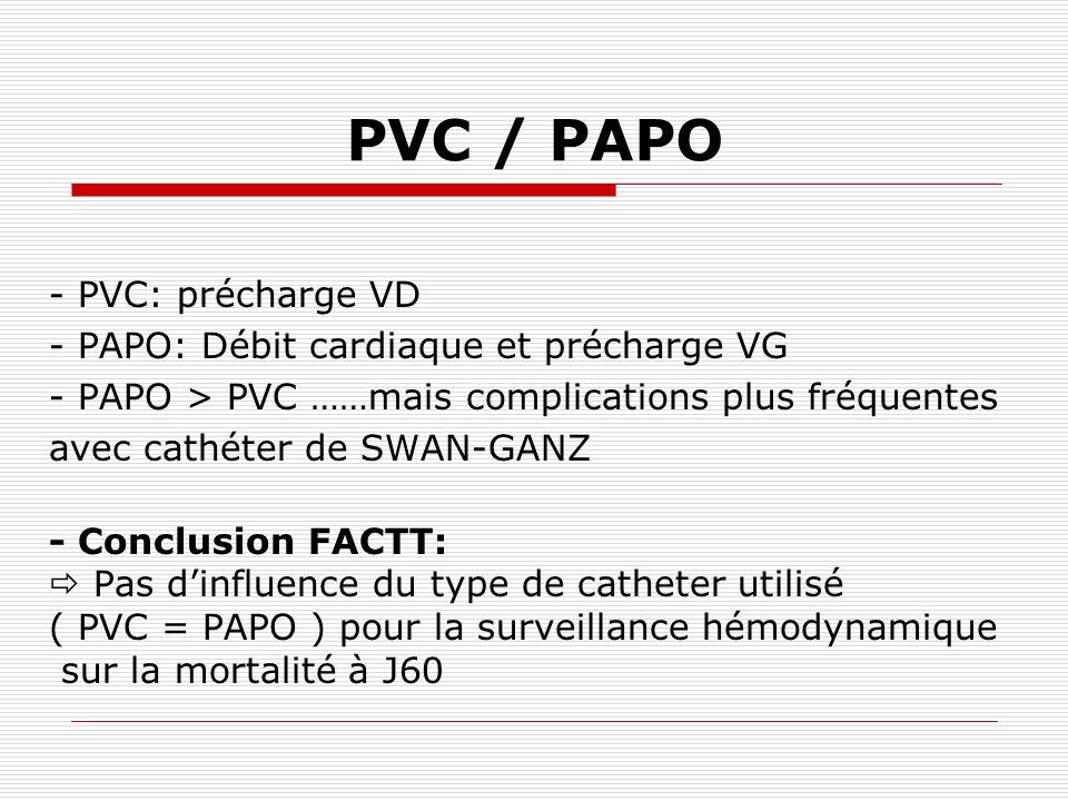 PVC / PAPO - PVC: précharge VD - PAPO: Débit cardiaque et précharge VG - PAPO > PVC ……mais complications plus fréquentes avec cathéter de SWAN-GANZ -