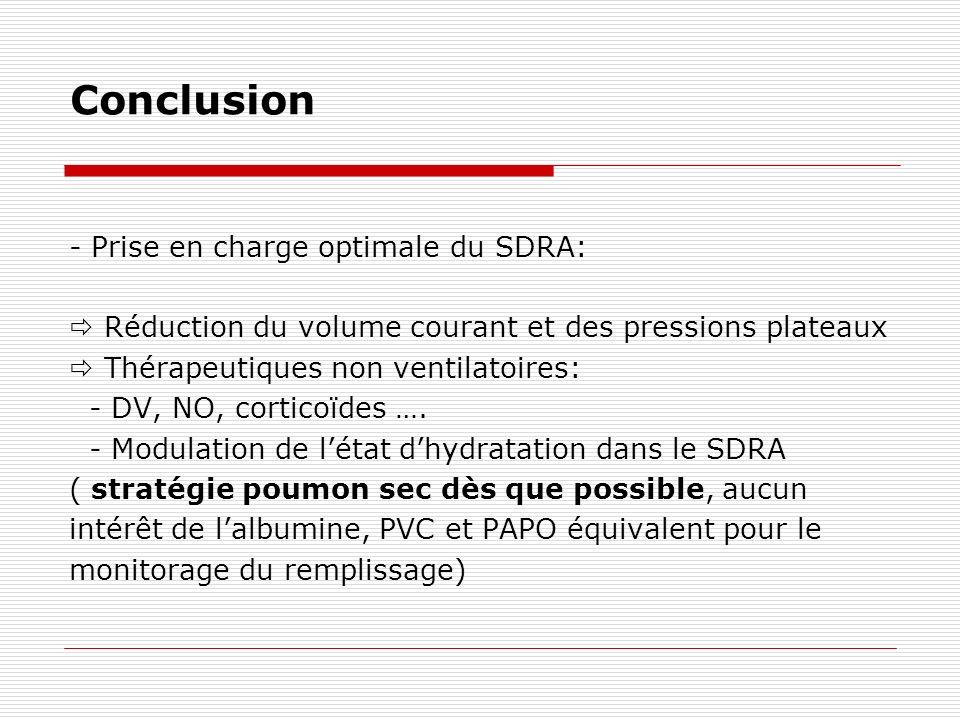 Conclusion - Prise en charge optimale du SDRA: Réduction du volume courant et des pressions plateaux Thérapeutiques non ventilatoires: - DV, NO, corti