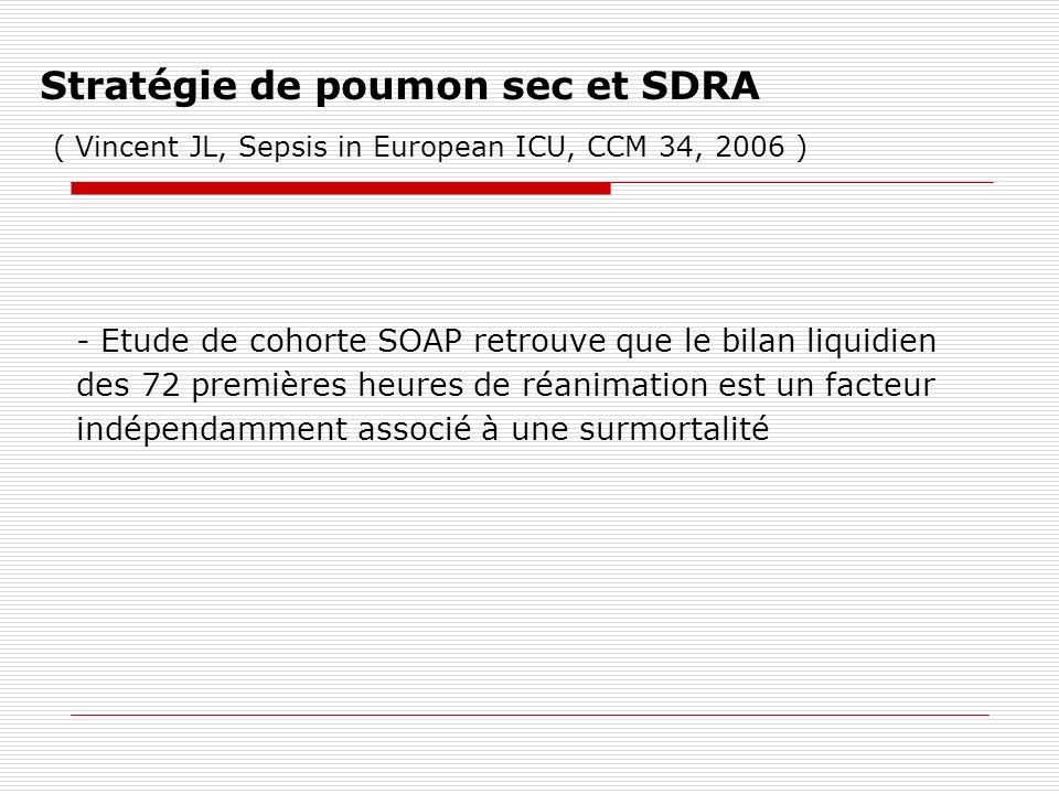 Albumine et SDRA - Martin, CCM 2000, 455 patients septiques: Hypoprotidémie prédicteur indépendant de survenue de SDRA - Martin, 2002 CCM: 37 patients SDRA, protidémie < 50 g / L G1: perfusion albumine ( 75 g / j + furosémide pour perte de poids de 1Kg / j ) / G2 placebo Aucun bénéfice sur le rapport PaO 2 /FiO 2