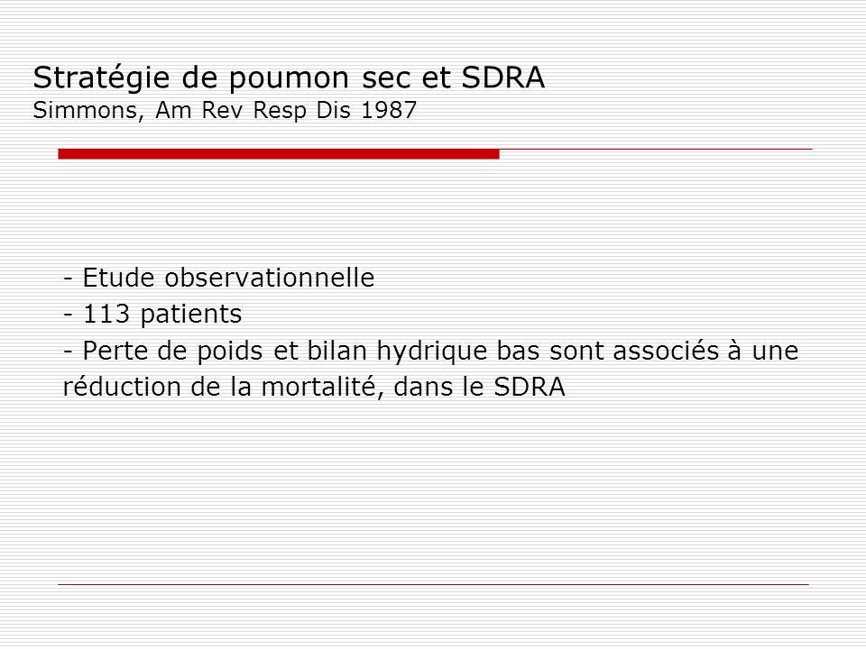 Stratégie de poumon sec et SDRA Simmons, Am Rev Resp Dis 1987 - Etude observationnelle - 113 patients - Perte de poids et bilan hydrique bas sont asso