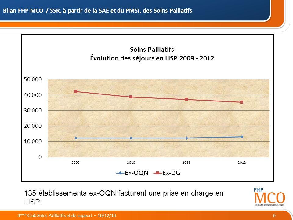 19/05/2014 Bilan FHP-MCO / SSR, à partir de la SAE et du PMSI, des Soins Palliatifs 63 ème Club Soins Palliatifs et de support – 10/12/13 135 établissements ex-OQN facturent une prise en charge en LISP.
