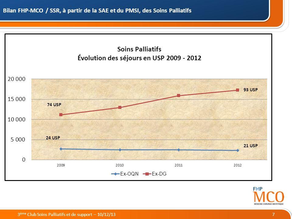 19/05/2014 Bilan FHP-MCO / SSR, à partir de la SAE et du PMSI, des Soins Palliatifs 73 ème Club Soins Palliatifs et de support – 10/12/13