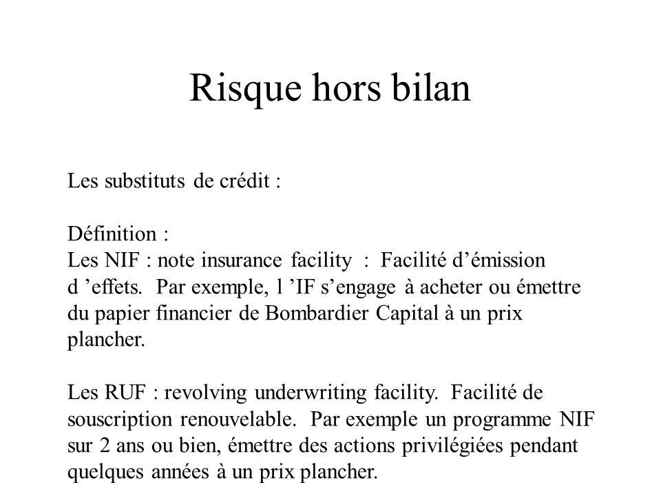 Risque hors bilan Les substituts de crédit : Définition : Les NIF : note insurance facility : Facilité démission d effets. Par exemple, l IF sengage à