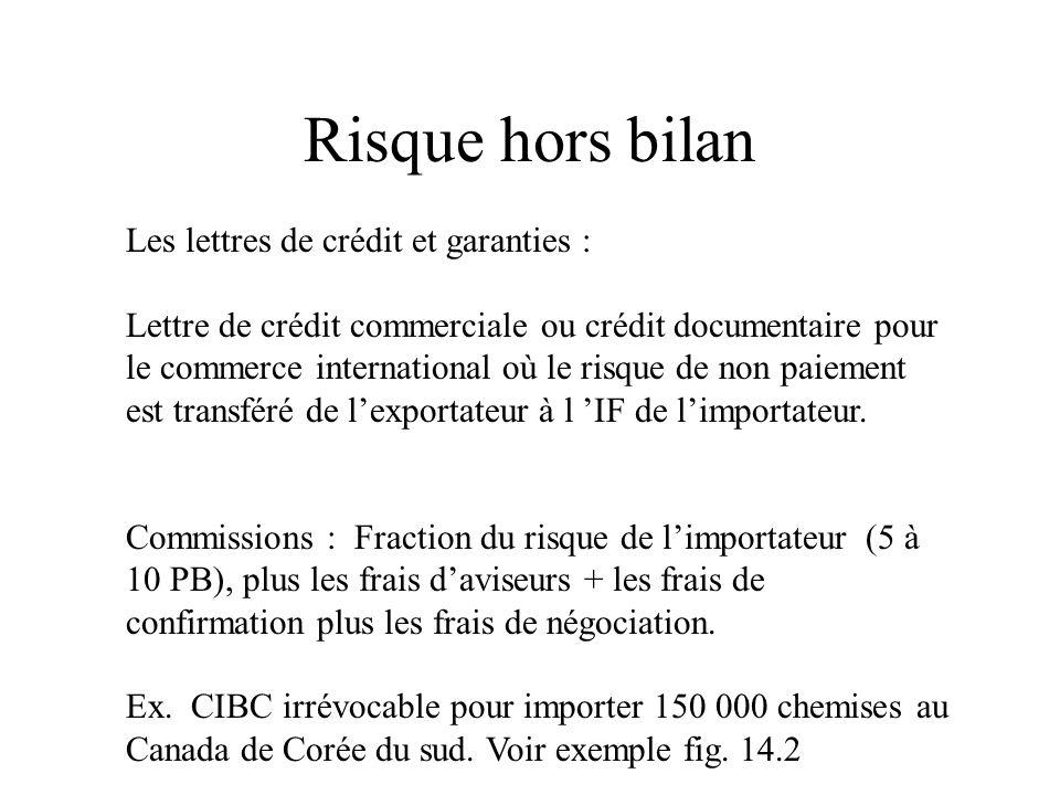 Risque hors bilan Les lettres de crédit et garanties : Lettre de crédit commerciale ou crédit documentaire pour le commerce international où le risque
