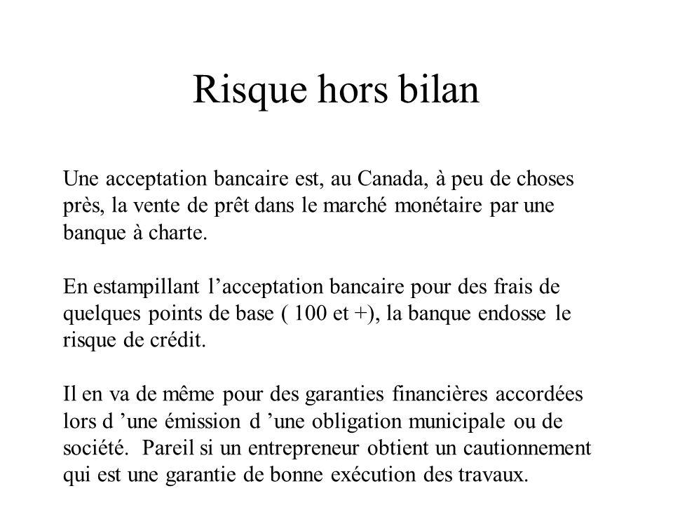 Risque hors bilan Une acceptation bancaire est, au Canada, à peu de choses près, la vente de prêt dans le marché monétaire par une banque à charte. En