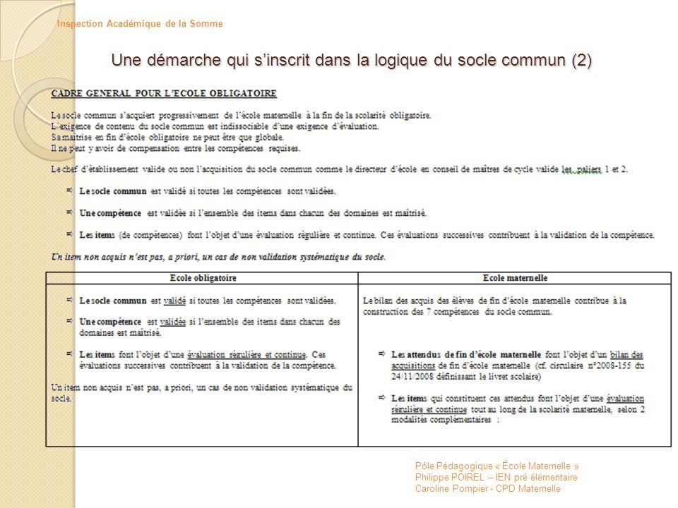 Pôle Pédagogique « École Maternelle » Philippe POIREL – IEN pré élémentaire Caroline Pompier - CPD Maternelle Inspection Académique de la Somme