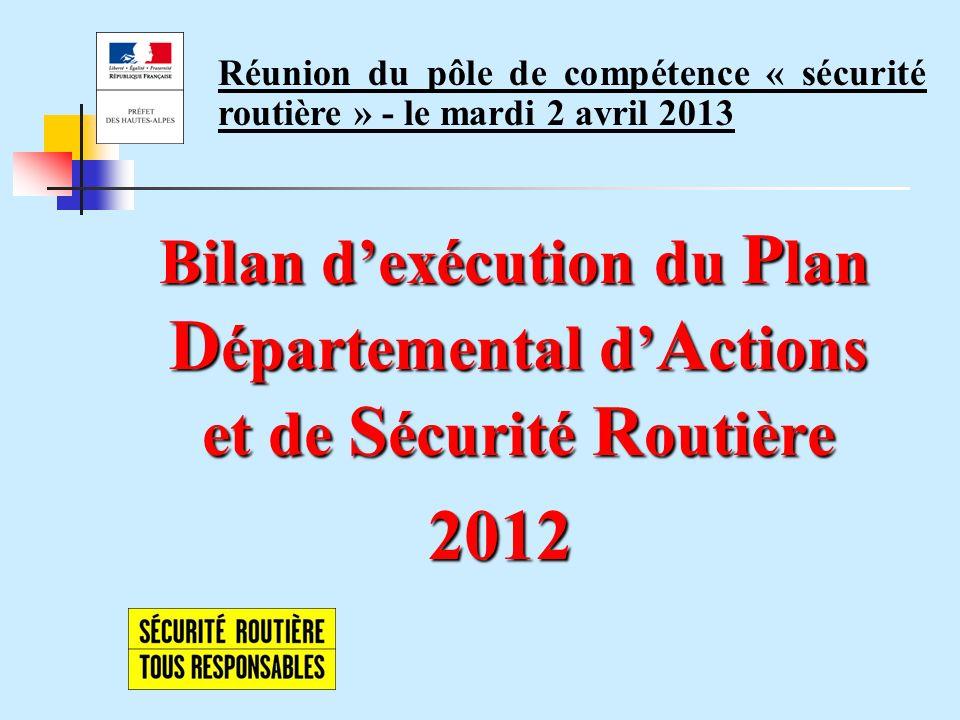 Bilan dexécution du P lan D épartemental d A ctions et de S écurité R outière 2012 Réunion du pôle de compétence « sécurité routière » - le mardi 2 av