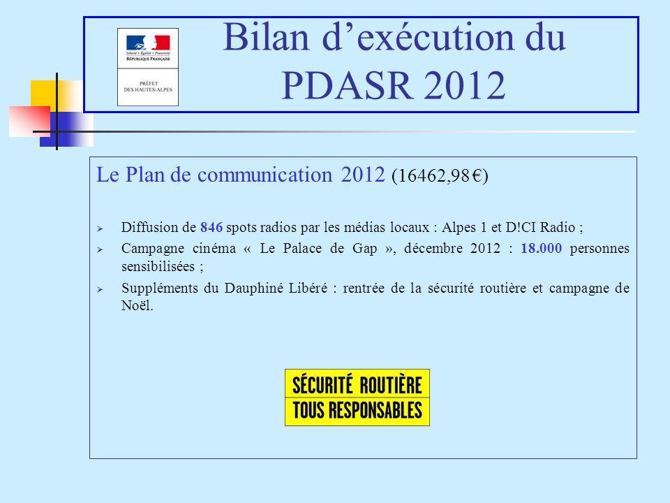 Bilan dexécution du PDASR 2012 Le Plan de communication 2012 (16462,98 ) Diffusion de 846 spots radios par les médias locaux : Alpes 1 et D!CI Radio ;