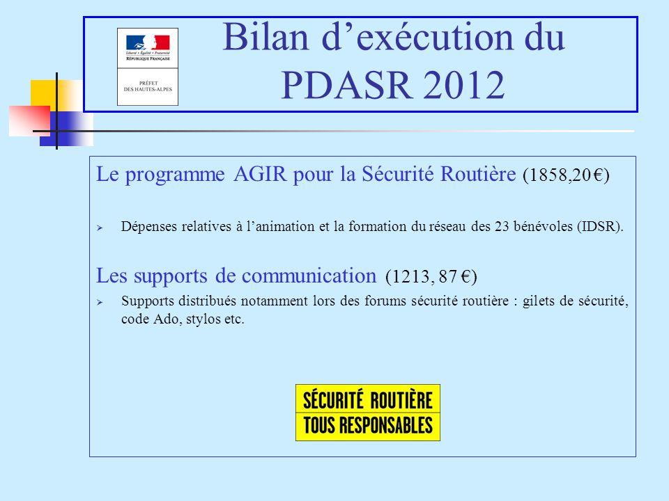 Bilan dexécution du PDASR 2012 Le programme AGIR pour la Sécurité Routière (1858,20 ) Dépenses relatives à lanimation et la formation du réseau des 23