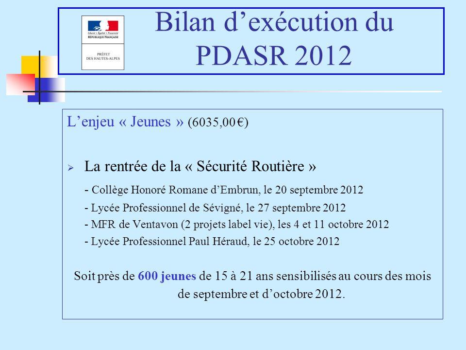 Bilan dexécution du PDASR 2012 Lenjeu « Jeunes » (6035,00 ) La rentrée de la « Sécurité Routière » - Collège Honoré Romane dEmbrun, le 20 septembre 20