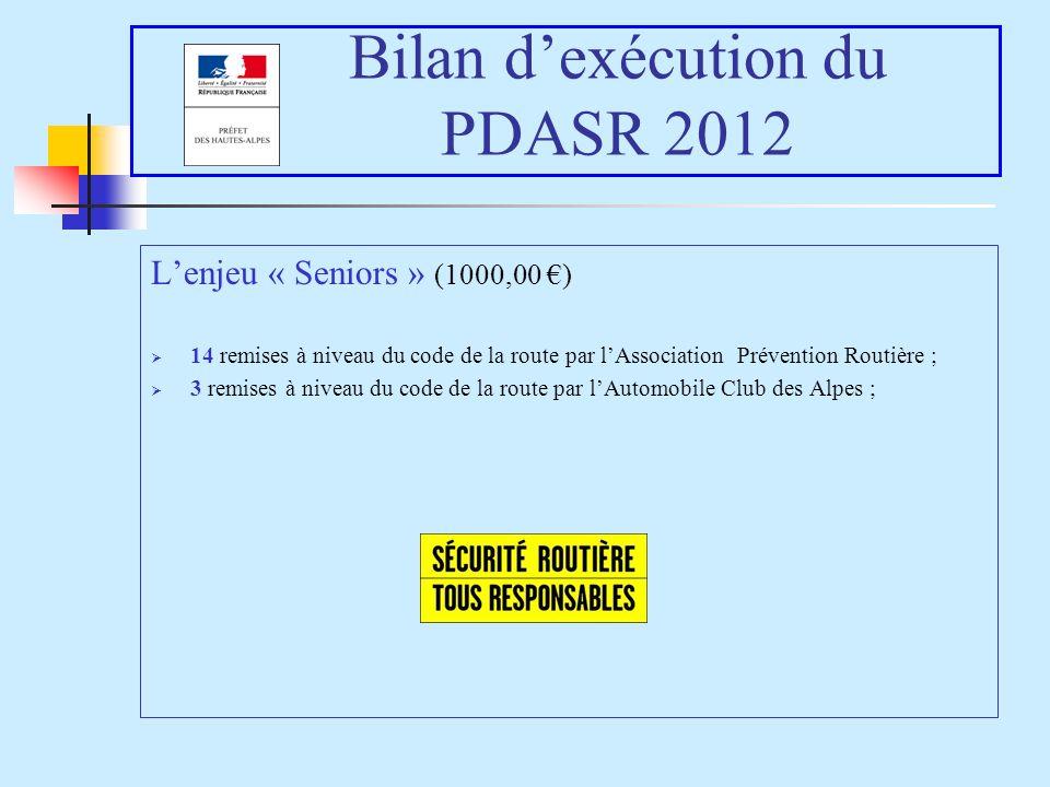 Bilan dexécution du PDASR 2012 Lenjeu « Seniors » (1000,00 ) 14 remises à niveau du code de la route par lAssociation Prévention Routière ; 3 remises