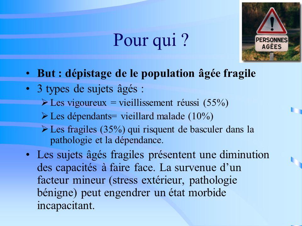 Pour qui ? But : dépistage de le population âgée fragile 3 types de sujets âgés : Les vigoureux = vieillissement réussi (55%) Les dépendants= vieillar