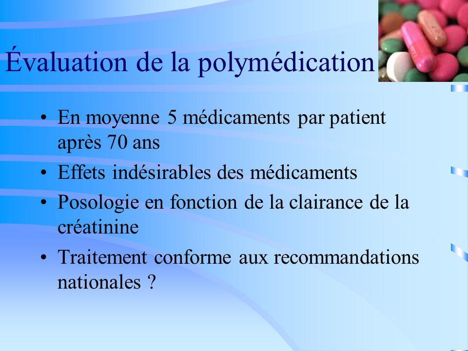 Évaluation de la polymédication En moyenne 5 médicaments par patient après 70 ans Effets indésirables des médicaments Posologie en fonction de la clai