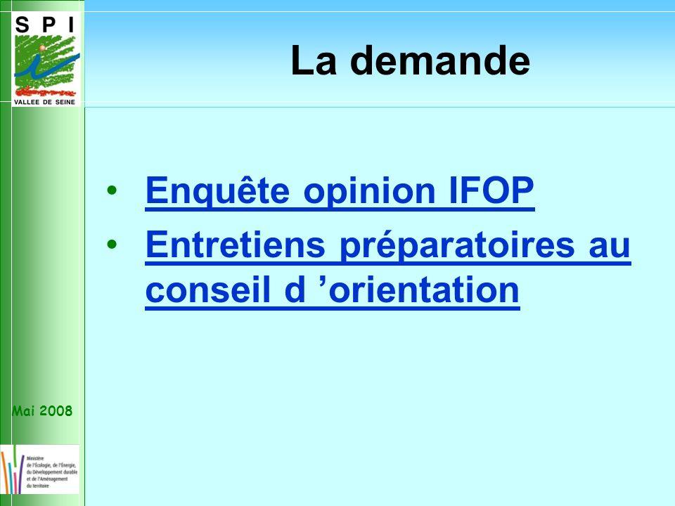 Mai 2008 La demande Enquête opinion IFOP Entretiens préparatoires au conseil d orientationEntretiens préparatoires au conseil d orientation