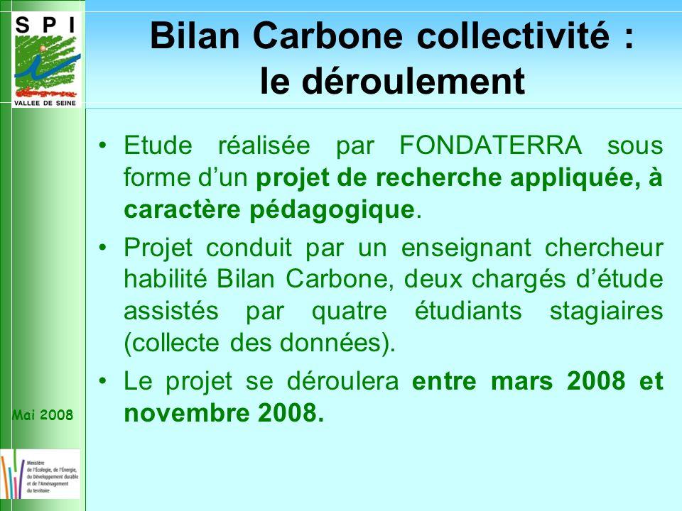 Mai 2008 Etude réalisée par FONDATERRA sous forme dun projet de recherche appliquée, à caractère pédagogique.