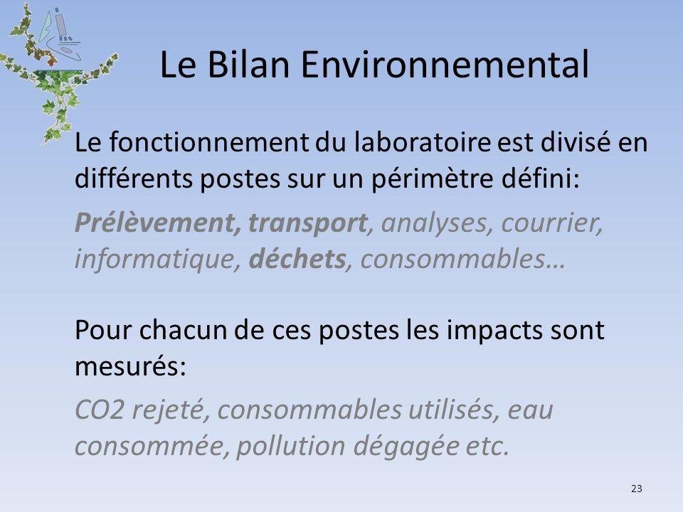 Le Bilan Environnemental Le fonctionnement du laboratoire est divisé en différents postes sur un périmètre défini: Prélèvement, transport, analyses, c