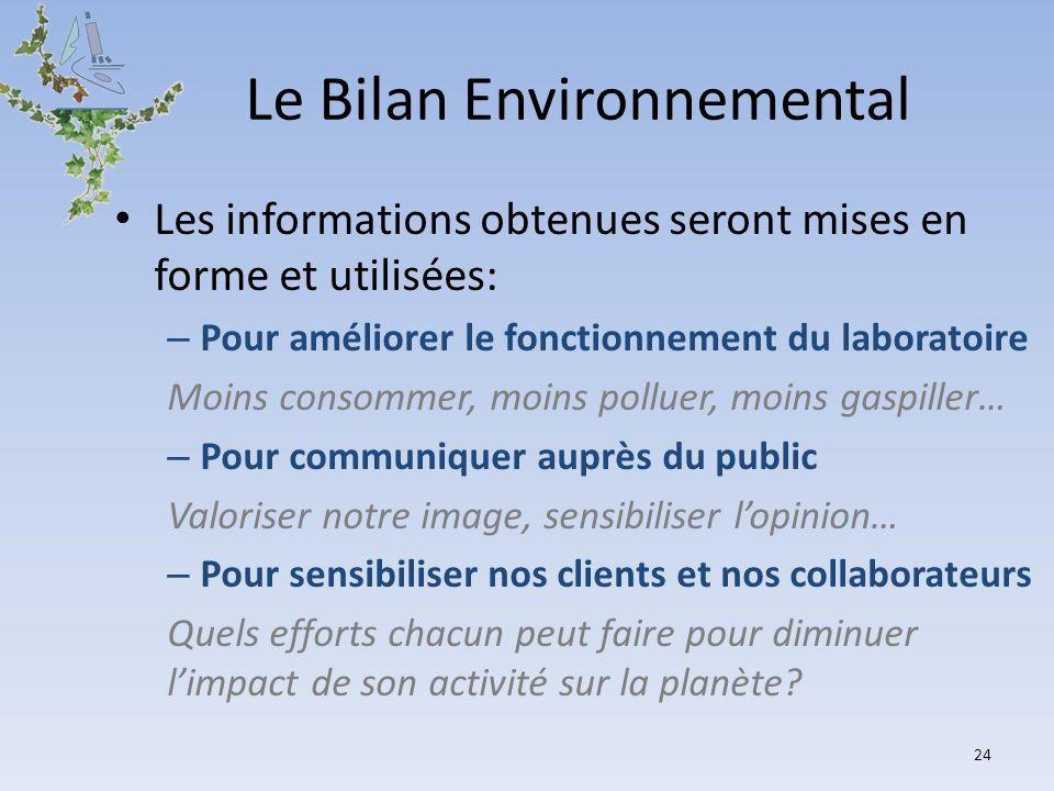 Le Bilan Environnemental Les informations obtenues seront mises en forme et utilisées: – Pour améliorer le fonctionnement du laboratoire Moins consomm