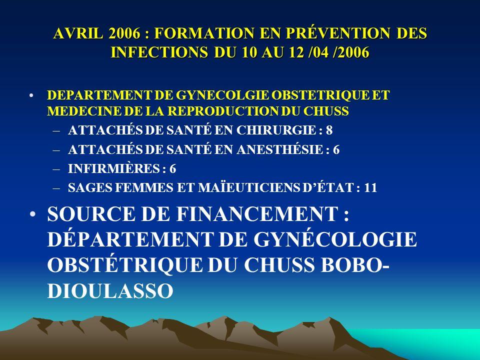 FORMATION SAA DISTRICT 22 DES HAUTS BASSINS DU 03 AU 12 / 5/ 2006 MEDECIN: 1 SAGES FEMMES: 15 MAÏEUTICIENS: 2 AIDES OPERATEURS: 1 SOURCE DE FINANCEMENT: PADS