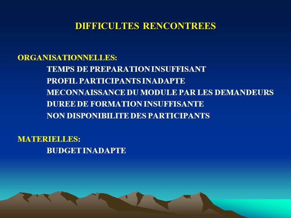 DIFFICULTES RENCONTREES ORGANISATIONNELLES: TEMPS DE PREPARATION INSUFFISANT PROFIL PARTICIPANTS INADAPTE MECONNAISSANCE DU MODULE PAR LES DEMANDEURS DUREE DE FORMATION INSUFFISANTE NON DISPONIBILITE DES PARTICIPANTS MATERIELLES: BUDGET INADAPTE