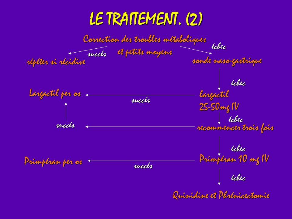 LE TRAITEMENT. (2) Correction des troubles métaboliques et petits moyens sonde naso-gastrique largactil 25-50mg IV recommencer trois fois Primpéran 10