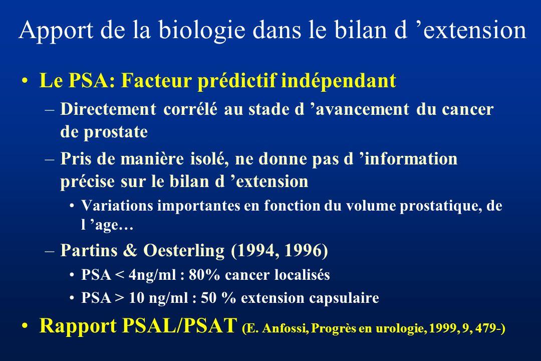 Apport de la biologie dans le bilan d extension Le PSA: Facteur prédictif indépendant –Directement corrélé au stade d avancement du cancer de prostate –Pris de manière isolé, ne donne pas d information précise sur le bilan d extension Variations importantes en fonction du volume prostatique, de l age… –Partins & Oesterling (1994, 1996) PSA < 4ng/ml : 80% cancer localisés PSA > 10 ng/ml : 50 % extension capsulaire Rapport PSAL/PSAT (E.