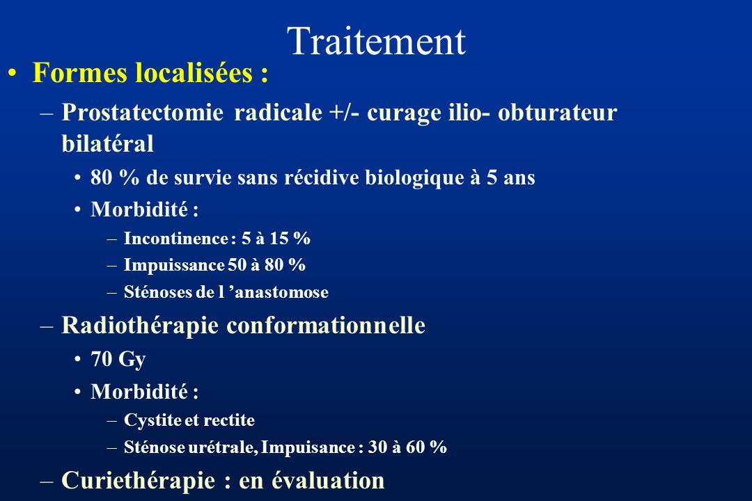 Traitement Formes localisées : –Prostatectomie radicale +/- curage ilio- obturateur bilatéral 80 % de survie sans récidive biologique à 5 ans Morbidité : –Incontinence : 5 à 15 % –Impuissance 50 à 80 % –Sténoses de l anastomose –Radiothérapie conformationnelle 70 Gy Morbidité : –Cystite et rectite –Sténose urétrale, Impuisance : 30 à 60 % –Curiethérapie : en évaluation