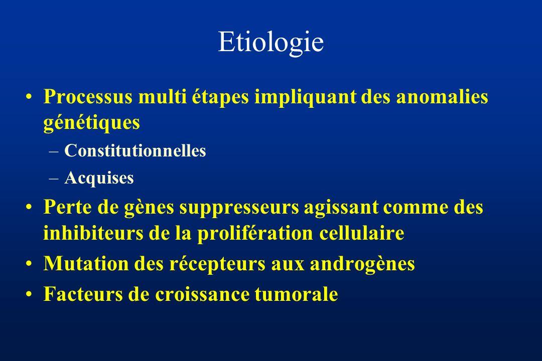 Etiologie Processus multi étapes impliquant des anomalies génétiques –Constitutionnelles –Acquises Perte de gènes suppresseurs agissant comme des inhibiteurs de la prolifération cellulaire Mutation des récepteurs aux androgènes Facteurs de croissance tumorale