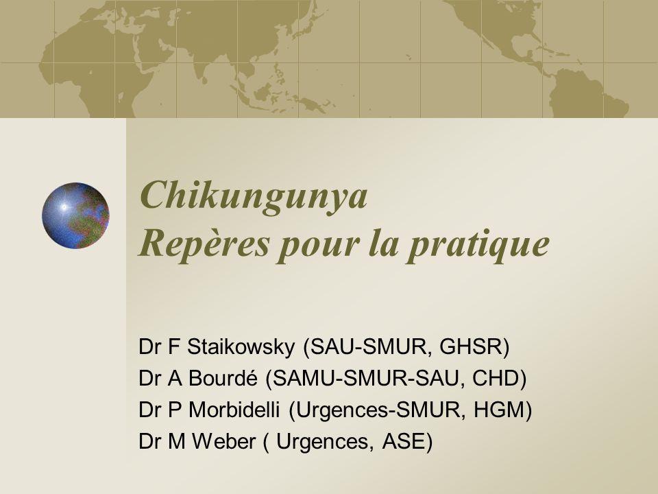 Chikungunya Repères pour la pratique Dr F Staikowsky (SAU-SMUR, GHSR) Dr A Bourdé (SAMU-SMUR-SAU, CHD) Dr P Morbidelli (Urgences-SMUR, HGM) Dr M Weber