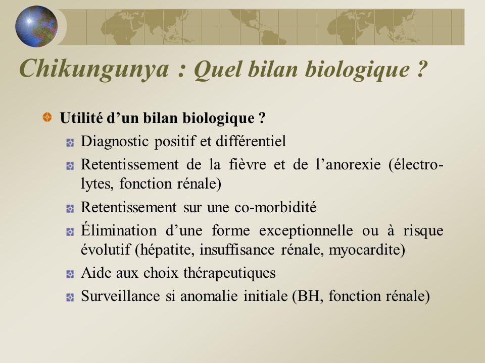 Chikungunya : Quel bilan biologique ? Utilité dun bilan biologique ? Diagnostic positif et différentiel Retentissement de la fièvre et de lanorexie (é
