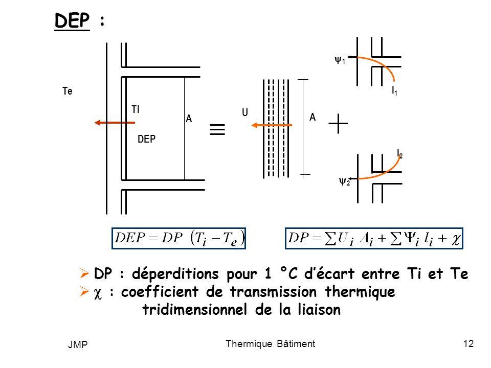 JMP Thermique Bâtiment12 DEP : DP : déperditions pour 1 °C décart entre Ti et Te : coefficient de transmission thermique tridimensionnel de la liaison