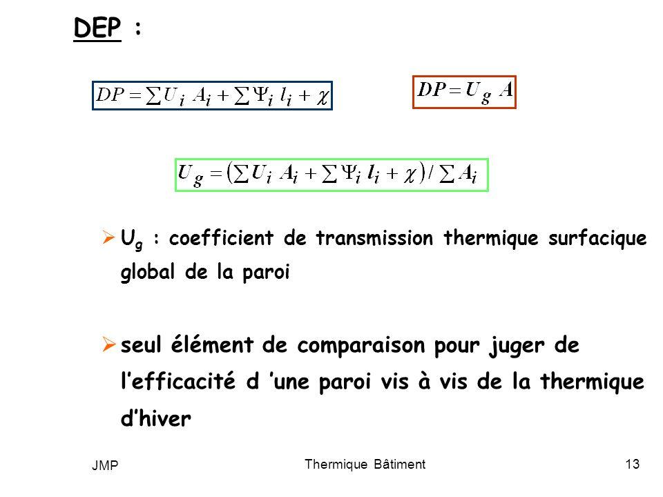 JMP Thermique Bâtiment13 DEP : U g : coefficient de transmission thermique surfacique global de la paroi seul élément de comparaison pour juger de lef